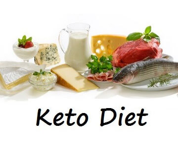 You can't gain weight whilst on the Ketogenic Diet – theRYElife